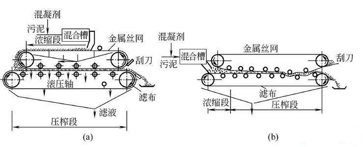 带机结构图.jpg